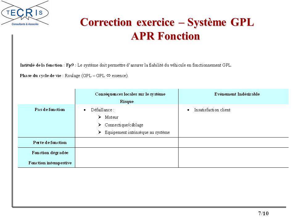 7/10 Correction exercice – Système GPL Correction exercice – Système GPL APR Fonction