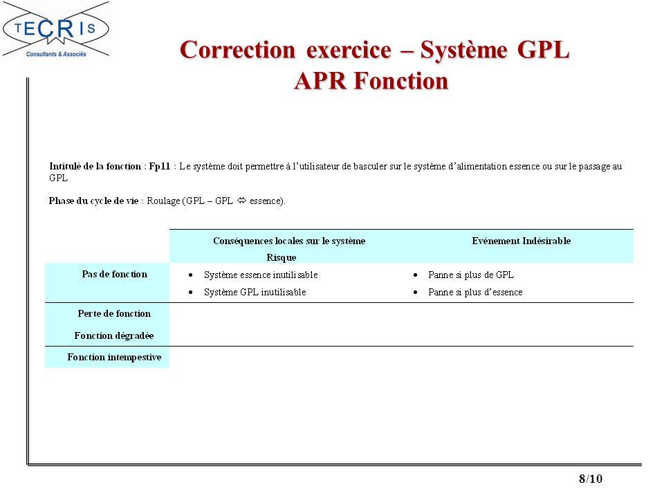 8/10 Correction exercice – Système GPL Correction exercice – Système GPL APR Fonction