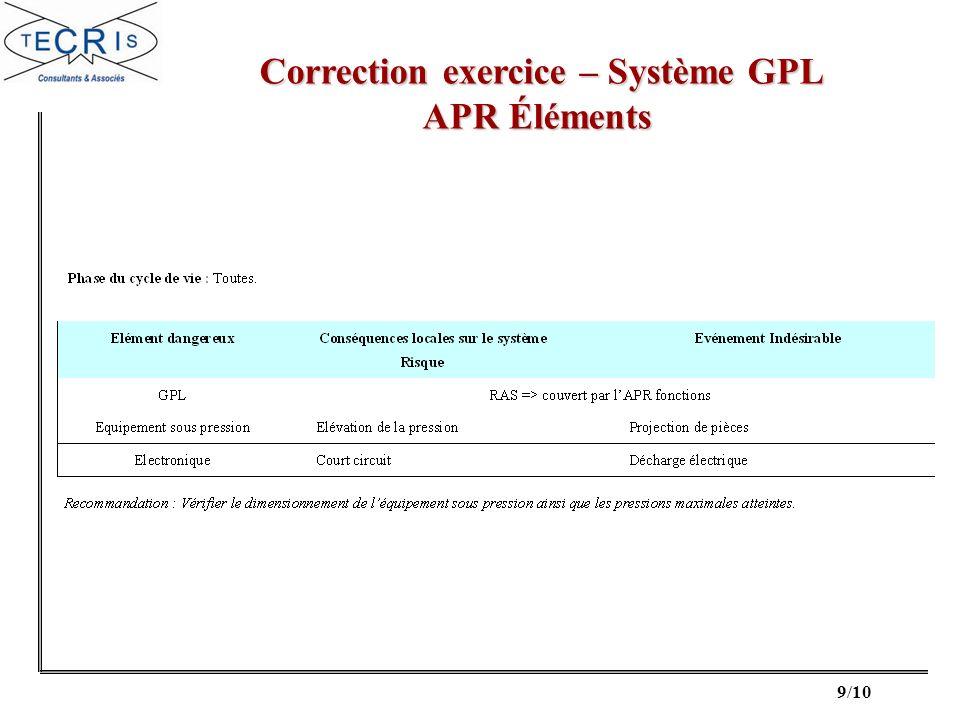 9/10 Correction exercice – Système GPL Correction exercice – Système GPL APR Éléments