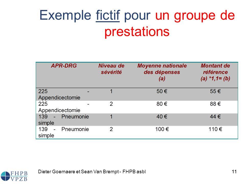 Dieter Goemaere et Sean Van Brempt - FHPB asbl11 Exemple fictif pour un groupe de prestations 11