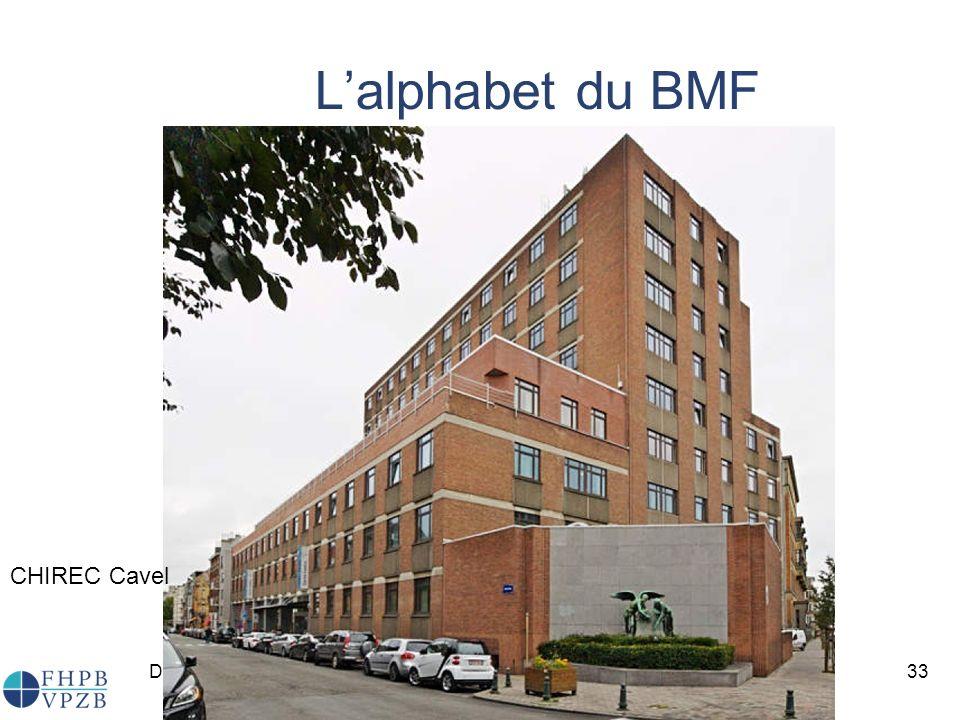 Dieter Goemaere et Sean Van Brempt - FHPB asbl33 Lalphabet du BMF CHIREC Cavel