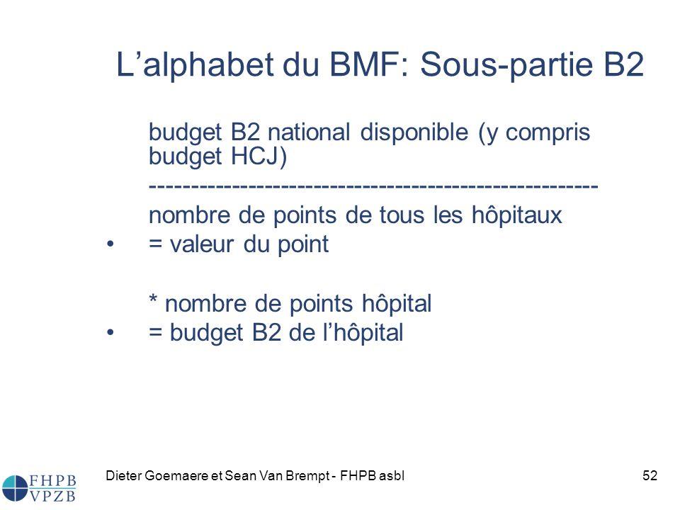 Dieter Goemaere et Sean Van Brempt - FHPB asbl52 Lalphabet du BMF: Sous-partie B2 budget B2 national disponible (y compris budget HCJ) ------------------------------------------------------- nombre de points de tous les hôpitaux = valeur du point * nombre de points hôpital = budget B2 de lhôpital