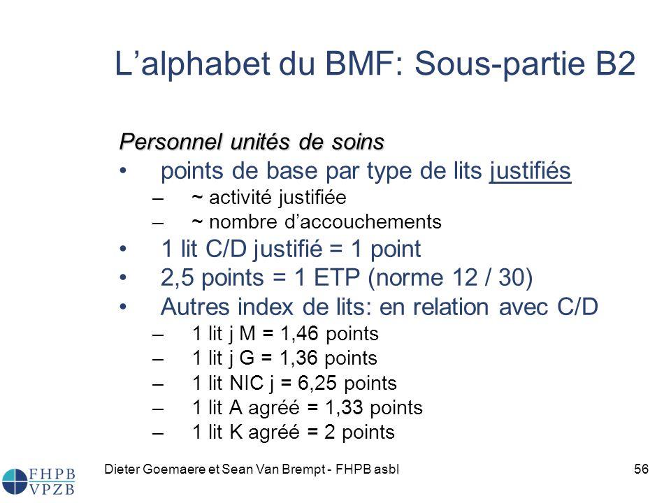 Dieter Goemaere et Sean Van Brempt - FHPB asbl56 Lalphabet du BMF: Sous-partie B2 Personnel unités de soins points de base par type de lits justifiés –~ activité justifiée –~ nombre daccouchements 1 lit C/D justifié = 1 point 2,5 points = 1 ETP (norme 12 / 30) Autres index de lits: en relation avec C/D –1 lit j M = 1,46 points –1 lit j G = 1,36 points –1 lit NIC j = 6,25 points –1 lit A agréé = 1,33 points –1 lit K agréé = 2 points