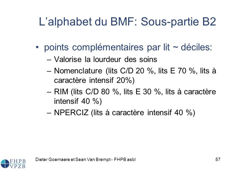 Dieter Goemaere et Sean Van Brempt - FHPB asbl57 Lalphabet du BMF: Sous-partie B2 points complémentaires par lit ~ déciles: –Valorise la lourdeur des soins –Nomenclature (lits C/D 20 %, lits E 70 %, lits à caractère intensif 20%) –RIM (lits C/D 80 %, lits E 30 %, lits à caractère intensif 40 %) –NPERCIZ (lits à caractère intensif 40 %)
