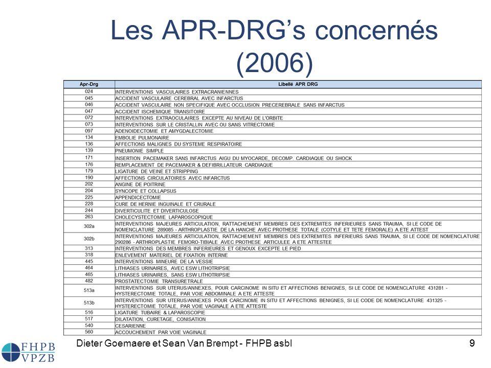 Dieter Goemaere et Sean Van Brempt - FHPB asbl9 Les APR-DRGs concernés (2006) 9