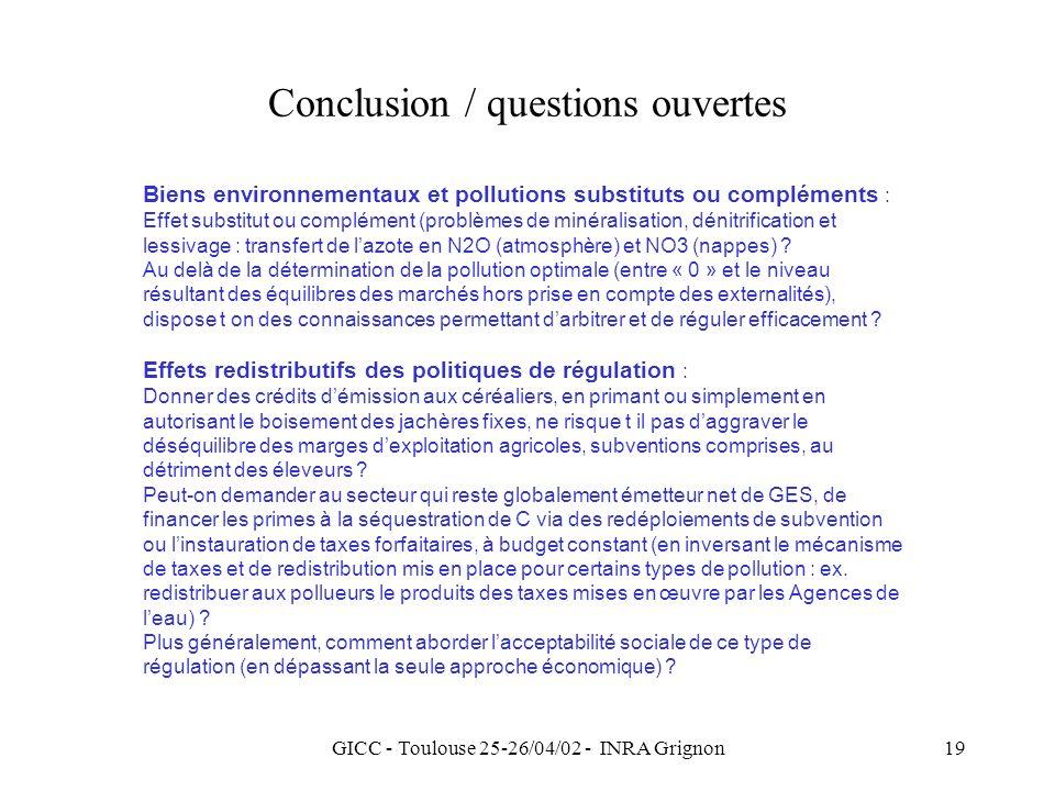 GICC - Toulouse 25-26/04/02 - INRA Grignon19 Conclusion / questions ouvertes Biens environnementaux et pollutions substituts ou compléments : Effet substitut ou complément (problèmes de minéralisation, dénitrification et lessivage : transfert de lazote en N2O (atmosphère) et NO3 (nappes) .