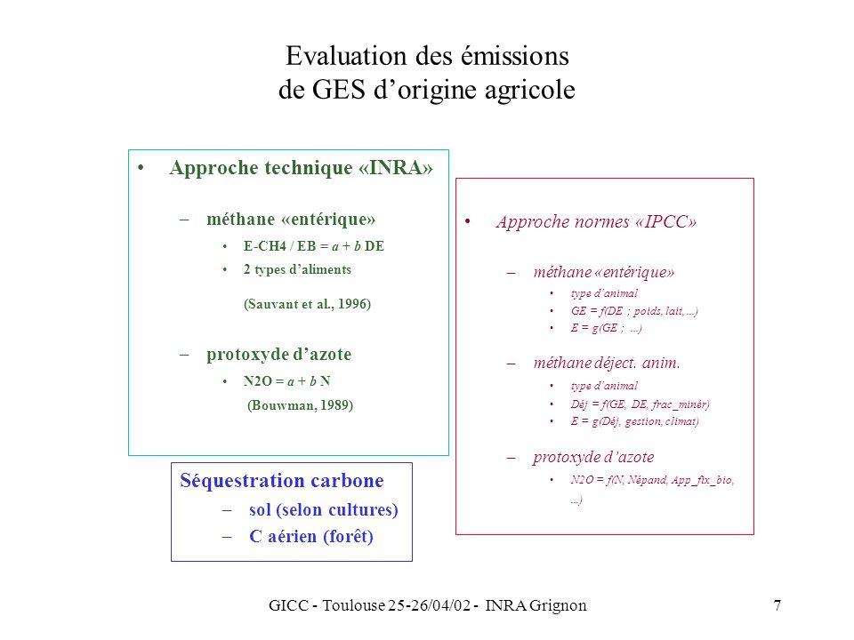 GICC - Toulouse 25-26/04/02 - INRA Grignon7 Evaluation des émissions de GES dorigine agricole Approche technique «INRA» –méthane «entérique» E-CH4 / EB = a + b DE 2 types daliments (Sauvant et al., 1996) –protoxyde dazote N2O = a + b N (Bouwman, 1989) Approche normes «IPCC» –méthane «entérique» type danimal GE = f(DE ; poids, lait,...) E = g(GE ;...) –méthane déject.