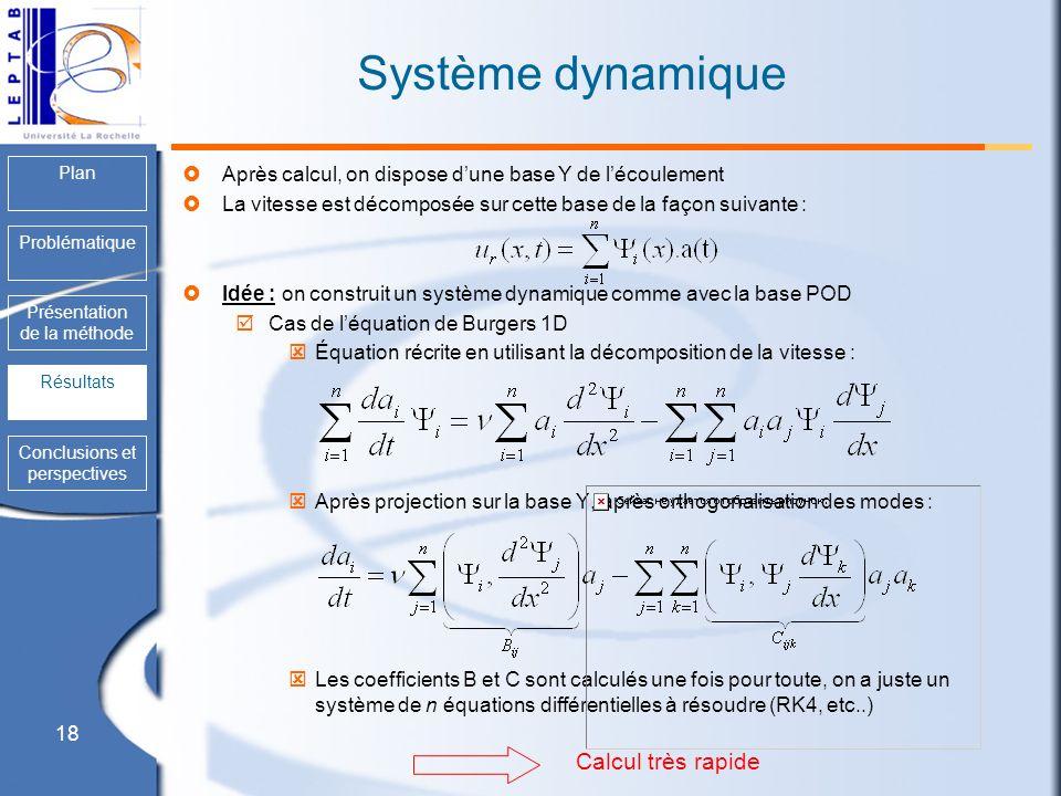 18 Plan Problématique Présentation de la méthode Résultats Conclusions et perspectives Système dynamique Après calcul, on dispose dune base Y de lécou