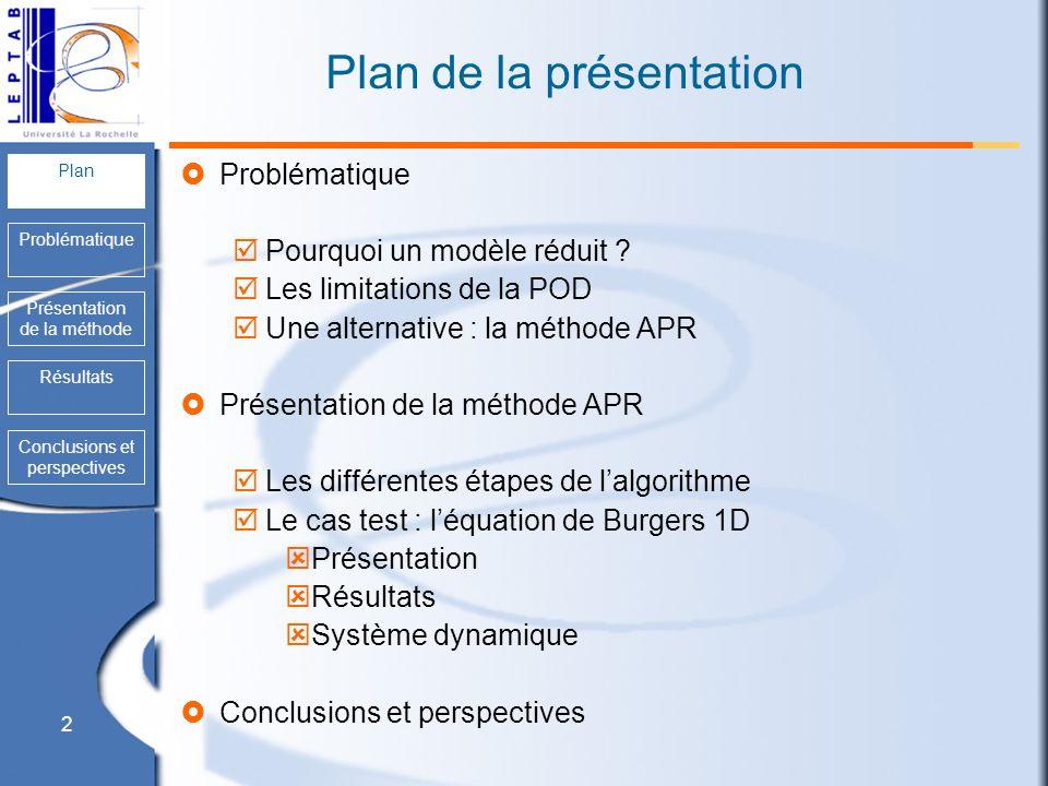 2 Plan Problématique Présentation de la méthode Résultats Conclusions et perspectives Plan de la présentation Problématique Pourquoi un modèle réduit