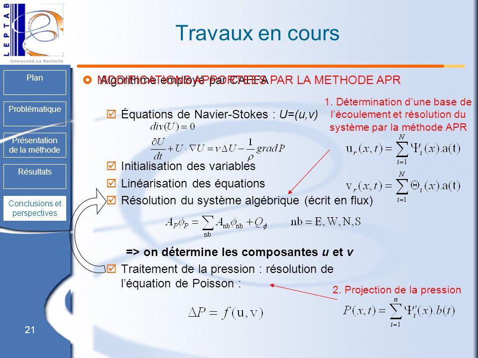 21 Plan Problématique Présentation de la méthode Résultats Conclusions et perspectives Travaux en cours Algorithme employé par CAFFA Équations de Navi