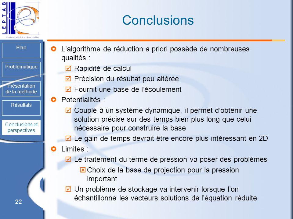 22 Plan Problématique Présentation de la méthode Résultats Conclusions et perspectives Conclusions Lalgorithme de réduction a priori possède de nombre