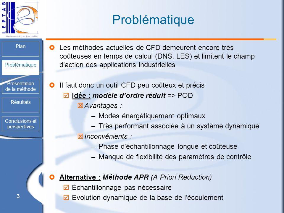 3 Problématique Présentation de la méthode Résultats Conclusions et perspectives Problématique Les méthodes actuelles de CFD demeurent encore très coû