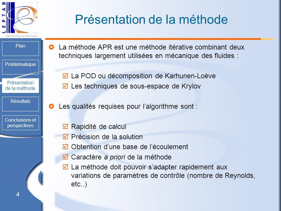 4 Plan Problématique Présentation de la méthode Résultats Conclusions et perspectives Présentation de la méthode La méthode APR est une méthode itérat