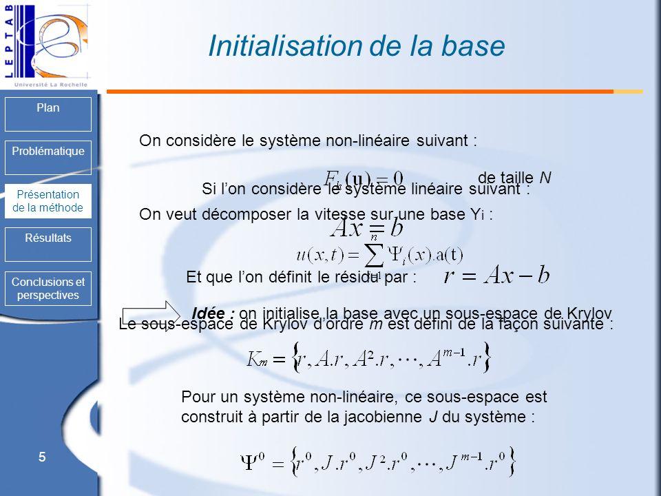 5 Plan Problématique Présentation de la méthode Résultats Conclusions et perspectives Pour un système non-linéaire, ce sous-espace est construit à par