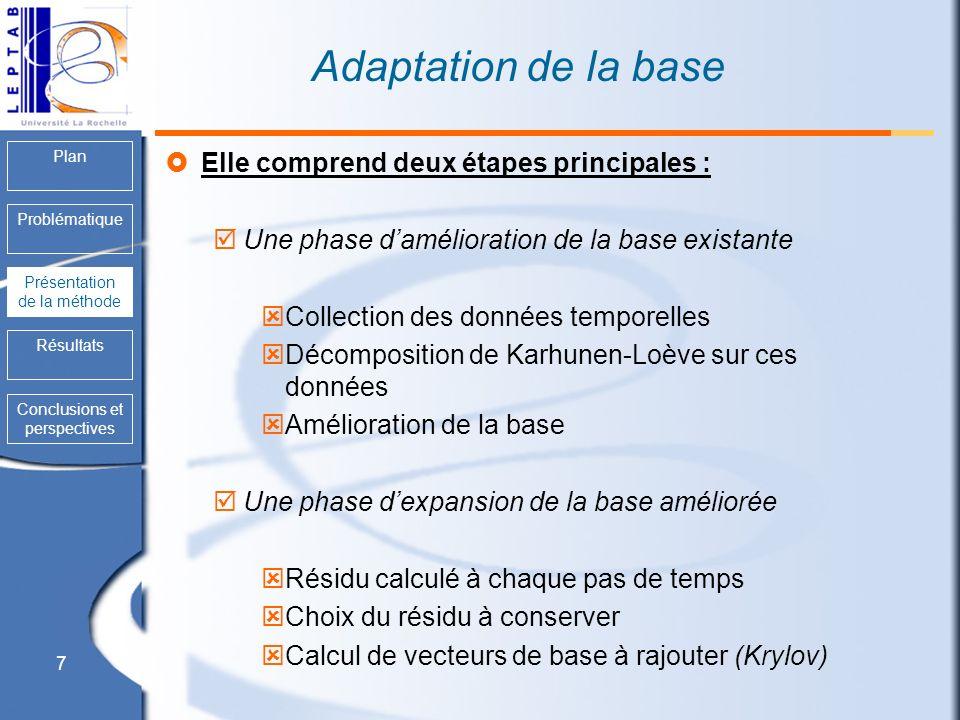 7 Plan Problématique Présentation de la méthode Résultats Conclusions et perspectives Adaptation de la base Elle comprend deux étapes principales : Un