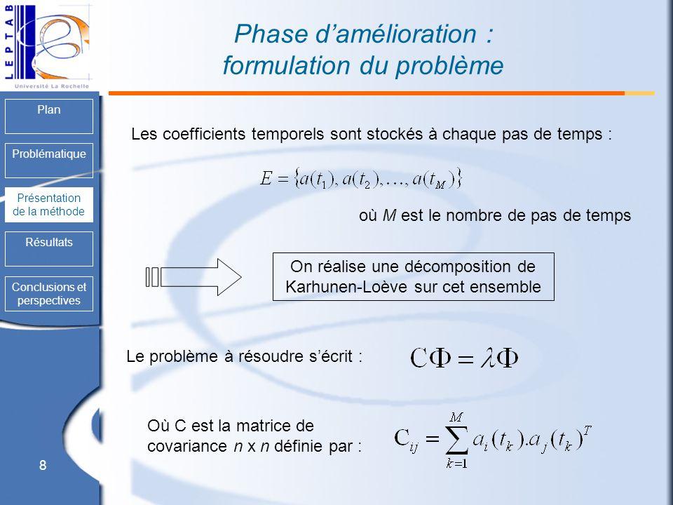8 Plan Problématique Présentation de la méthode Résultats Conclusions et perspectives Phase damélioration : formulation du problème Présentation de la