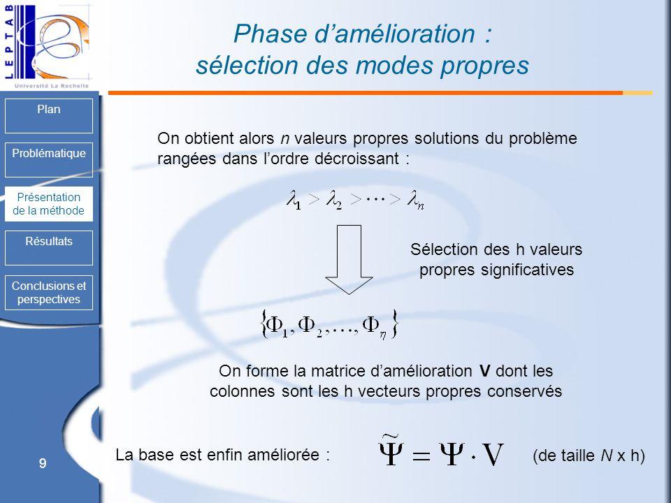 9 Plan Problématique Présentation de la méthode Résultats Conclusions et perspectives Phase damélioration : sélection des modes propres Présentation d