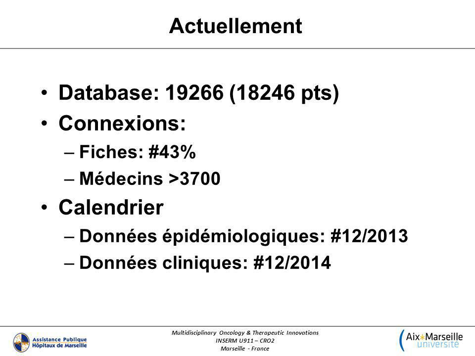 Actuellement Multidisciplinary Oncology & Therapeutic Innovations INSERM U911 – CRO2 Marseille - France Database: 19266 (18246 pts) Connexions: –Fiche