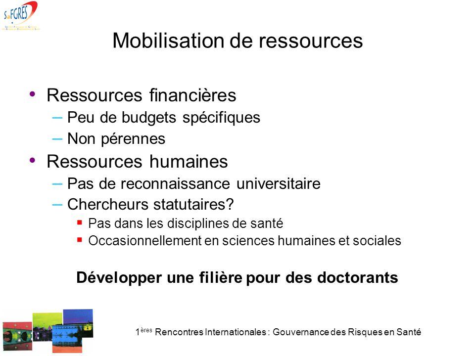 1 ères Rencontres Internationales : Gouvernance des Risques en Santé Mobilisation de ressources Ressources financières – Peu de budgets spécifiques – Non pérennes Ressources humaines – Pas de reconnaissance universitaire – Chercheurs statutaires.