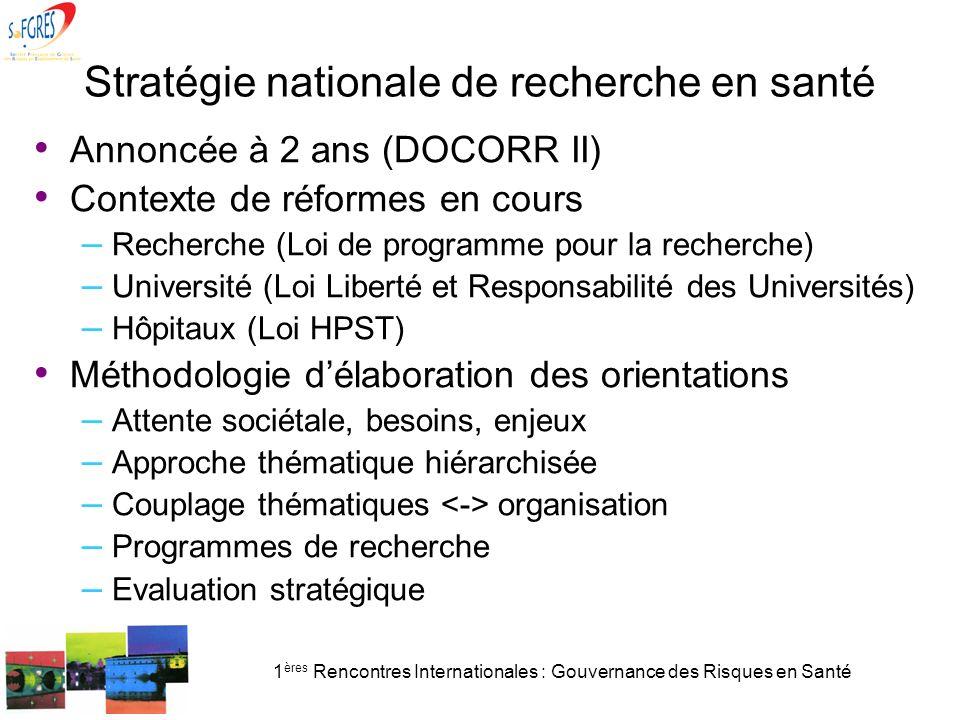1 ères Rencontres Internationales : Gouvernance des Risques en Santé Stratégie nationale de recherche en santé Annoncée à 2 ans (DOCORR II) Contexte d