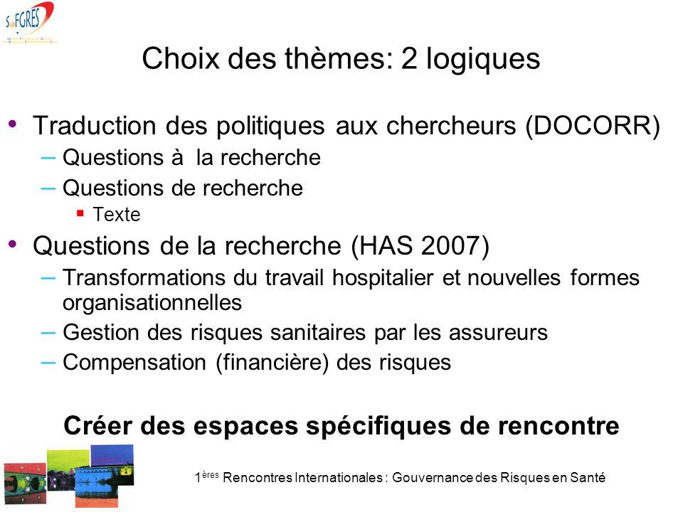 1 ères Rencontres Internationales : Gouvernance des Risques en Santé Choix des thèmes: 2 logiques Traduction des politiques aux chercheurs (DOCORR) –