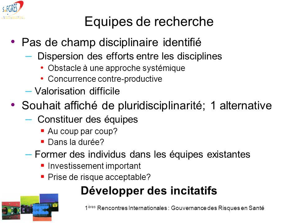 1 ères Rencontres Internationales : Gouvernance des Risques en Santé Equipes de recherche Pas de champ disciplinaire identifié – Dispersion des effort
