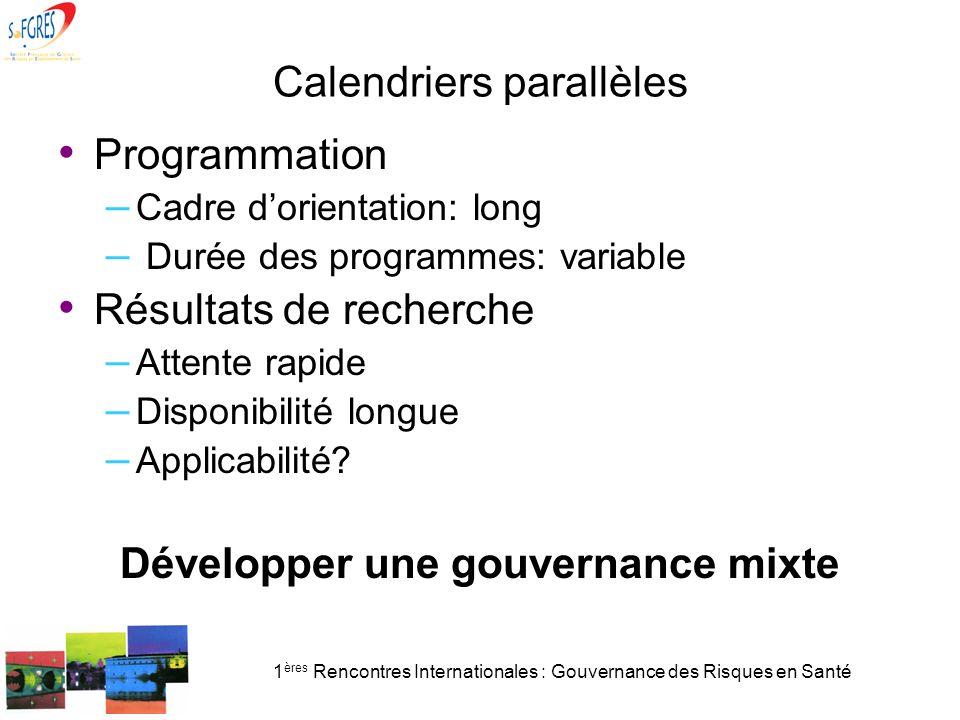 1 ères Rencontres Internationales : Gouvernance des Risques en Santé Calendriers parallèles Programmation – Cadre dorientation: long – Durée des progr