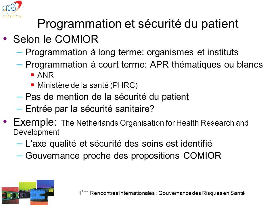 1 ères Rencontres Internationales : Gouvernance des Risques en Santé Programmation et sécurité du patient Selon le COMIOR – Programmation à long terme