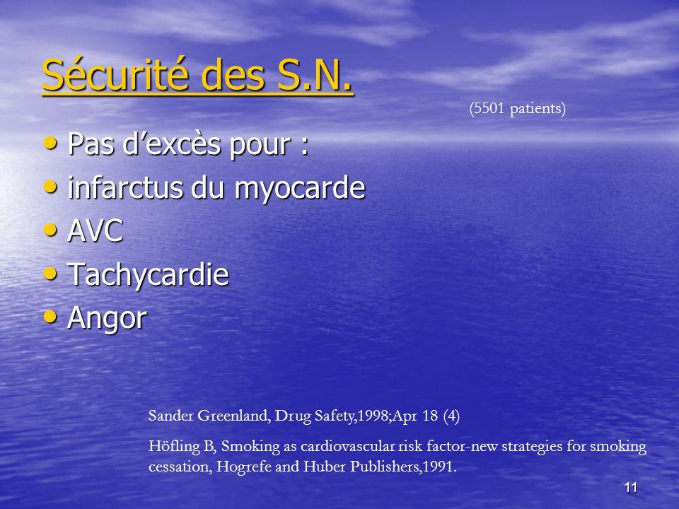 11 Sécurité des S.N. Pas dexcès pour : Pas dexcès pour : infarctus du myocarde infarctus du myocarde AVC AVC Tachycardie Tachycardie Angor Angor Sande