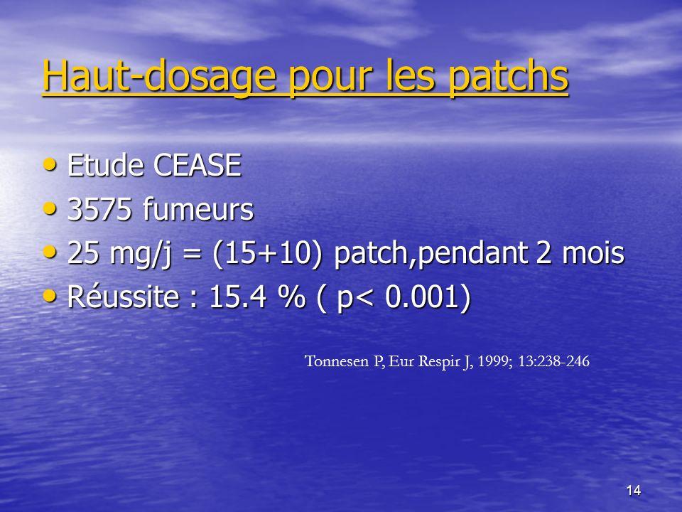 14 Haut-dosage pour les patchs Etude CEASE Etude CEASE 3575 fumeurs 3575 fumeurs 25 mg/j = (15+10) patch,pendant 2 mois 25 mg/j = (15+10) patch,pendan