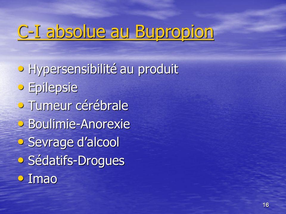 16 C-I absolue au Bupropion Hypersensibilité au produit Hypersensibilité au produit Epilepsie Epilepsie Tumeur cérébrale Tumeur cérébrale Boulimie-Ano
