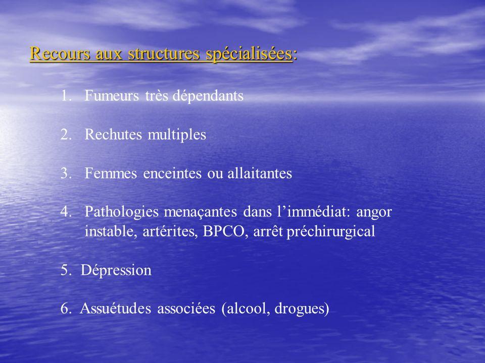 Recours aux structures spécialisées: 1.Fumeurs très dépendants 2.Rechutes multiples 3.Femmes enceintes ou allaitantes 4.Pathologies menaçantes dans li