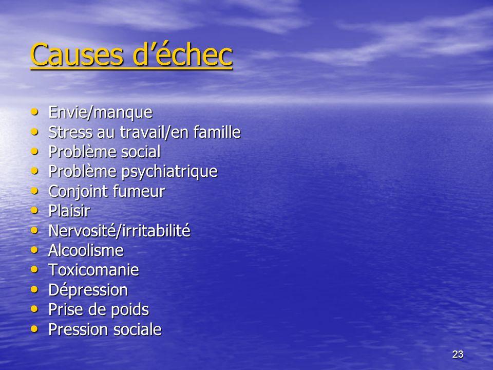 23 Causes déchec Envie/manque Envie/manque Stress au travail/en famille Stress au travail/en famille Problème social Problème social Problème psychiat