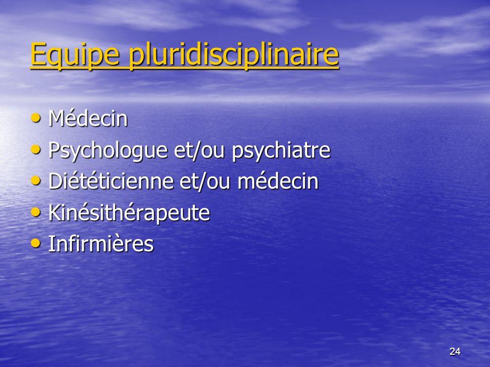 24 Equipe pluridisciplinaire Médecin Médecin Psychologue et/ou psychiatre Psychologue et/ou psychiatre Diététicienne et/ou médecin Diététicienne et/ou