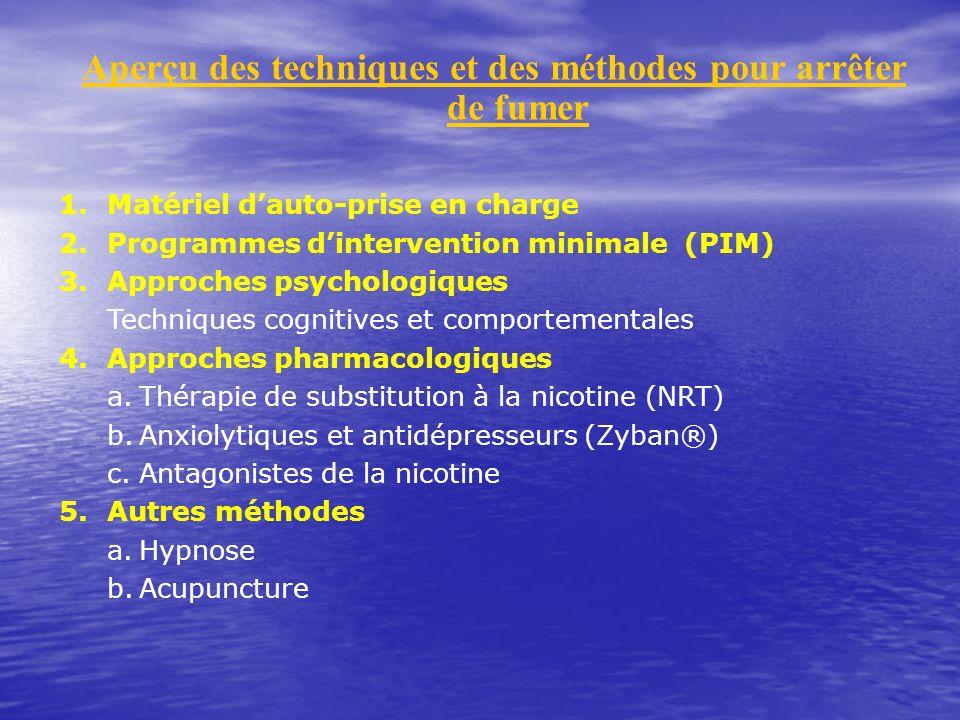 14 Haut-dosage pour les patchs Etude CEASE Etude CEASE 3575 fumeurs 3575 fumeurs 25 mg/j = (15+10) patch,pendant 2 mois 25 mg/j = (15+10) patch,pendant 2 mois Réussite : 15.4 % ( p< 0.001) Réussite : 15.4 % ( p< 0.001) Tonnesen P, Eur Respir J, 1999; 13:238-246