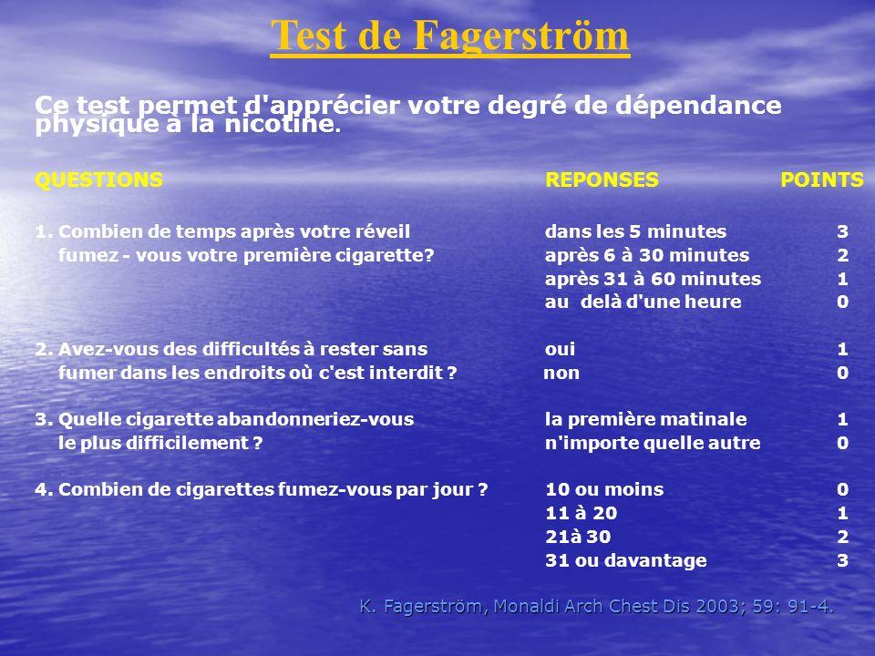 Test de Fagerström Ce test permet d'apprécier votre degré de dépendance physique à la nicotine. QUESTIONSREPONSES POINTS 1. Combien de temps après vot
