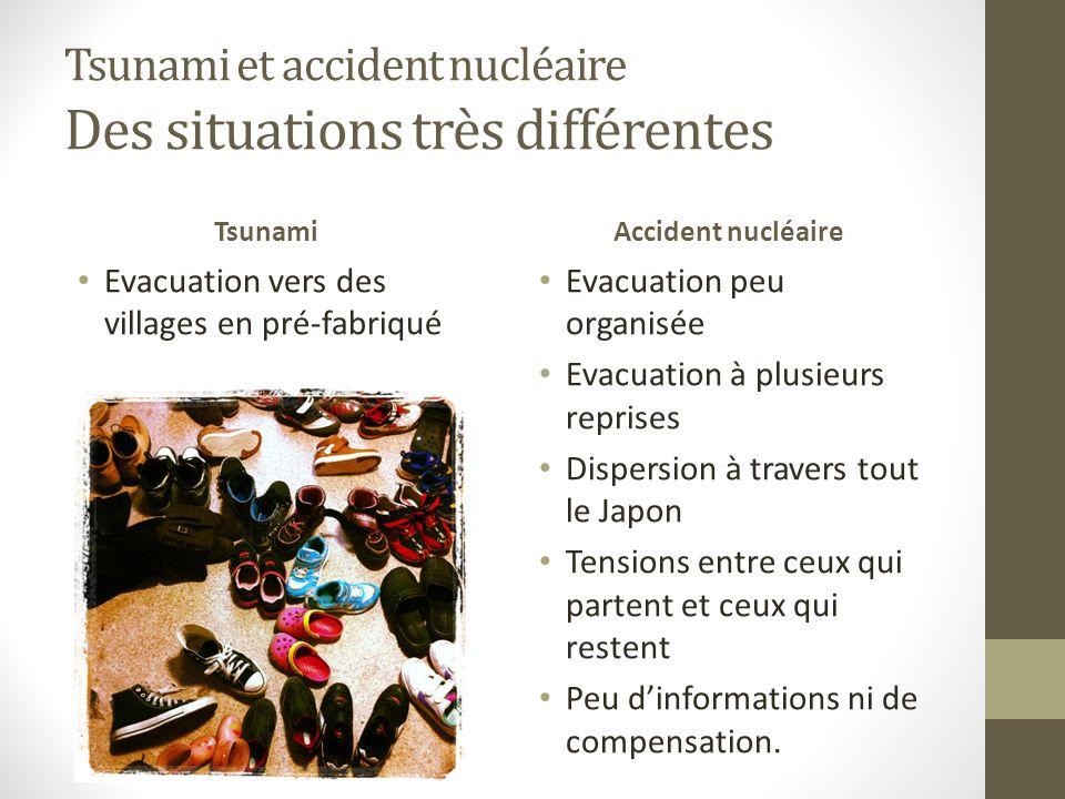 Tsunami et accident nucléaire Des situations très différentes Tsunami Evacuation vers des villages en pré-fabriqué Accident nucléaire Evacuation peu organisée Evacuation à plusieurs reprises Dispersion à travers tout le Japon Tensions entre ceux qui partent et ceux qui restent Peu dinformations ni de compensation.