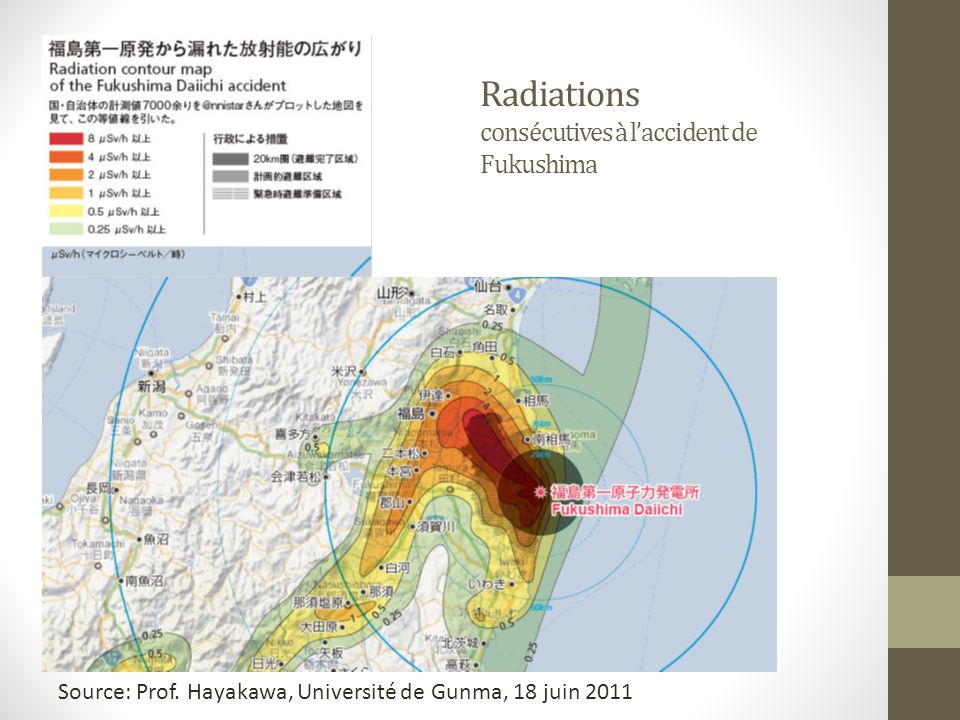 Radiations consécutives à laccident de Fukushima Source: Prof.