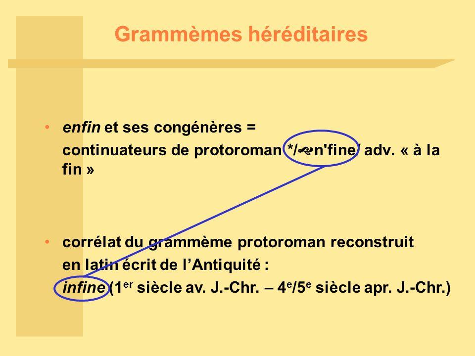 Grammèmes héréditaires enfin et ses congénères = continuateurs de protoroman */ n'fine/ adv. « à la fin » corrélat du grammème protoroman reconstruit