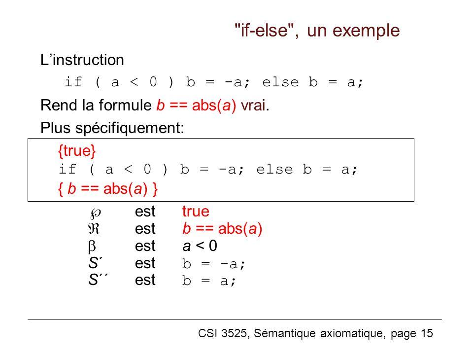 CSI 3525, Sémantique axiomatique, page 15 Linstruction if ( a < 0 ) b = -a; else b = a; Rend la formule b == abs(a) vrai. Plus spécifiquement: {true}