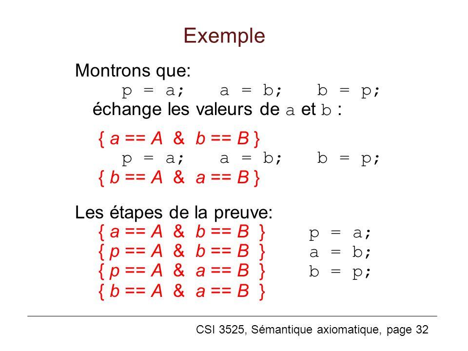 CSI 3525, Sémantique axiomatique, page 32 Exemple Montrons que: p = a; a = b; b = p; échange les valeurs de a et b : { a == A & b == B } p = a; a = b; b = p; { b == A & a == B } Les étapes de la preuve: { a == A & b == B }p = a; { p == A & b == B }a = b; { p == A & a == B }b = p; { b == A & a == B }