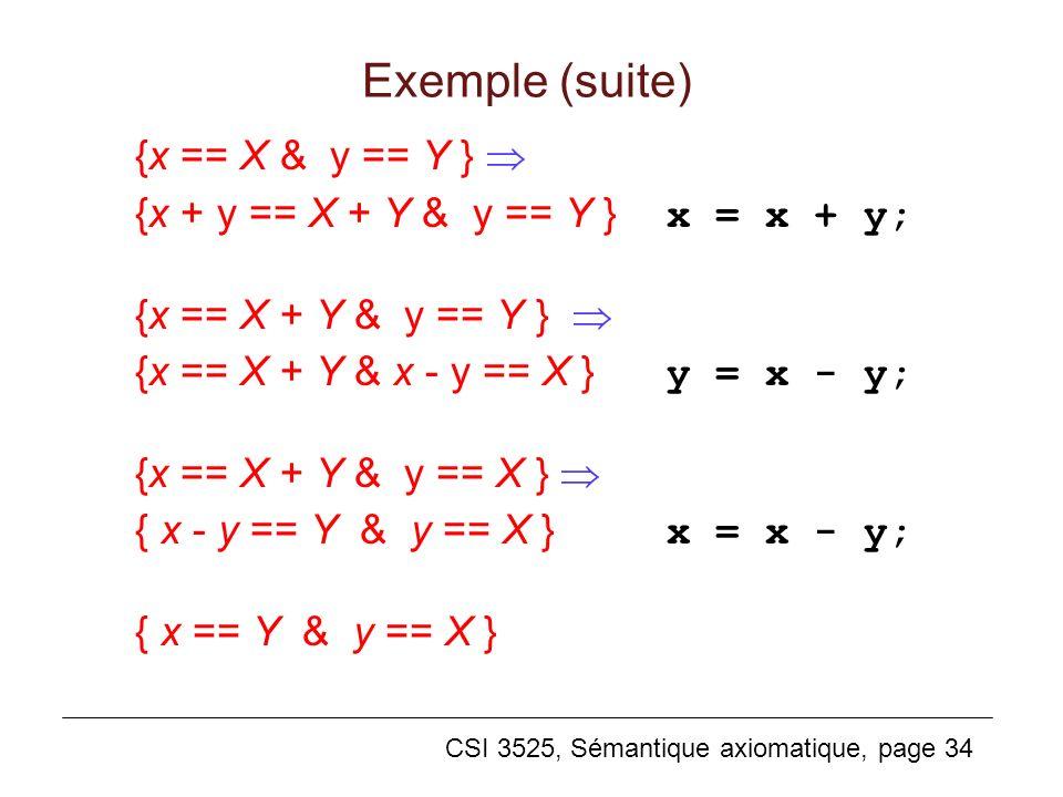 CSI 3525, Sémantique axiomatique, page 34 {x == X & y == Y } {x + y == X + Y & y == Y }x = x + y; {x == X + Y & y == Y } {x == X + Y & x - y == X }y = x - y; {x == X + Y & y == X } { x - y == Y & y == X }x = x - y; { x == Y & y == X } Exemple (suite)