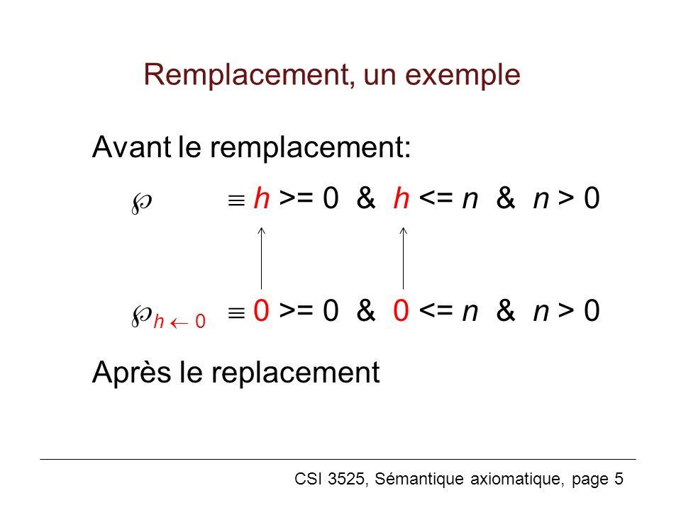 CSI 3525, Sémantique axiomatique, page 5 Remplacement, un exemple Avant le remplacement: h >= 0 & h 0 h 0 0 >= 0 & 0 0 Après le replacement