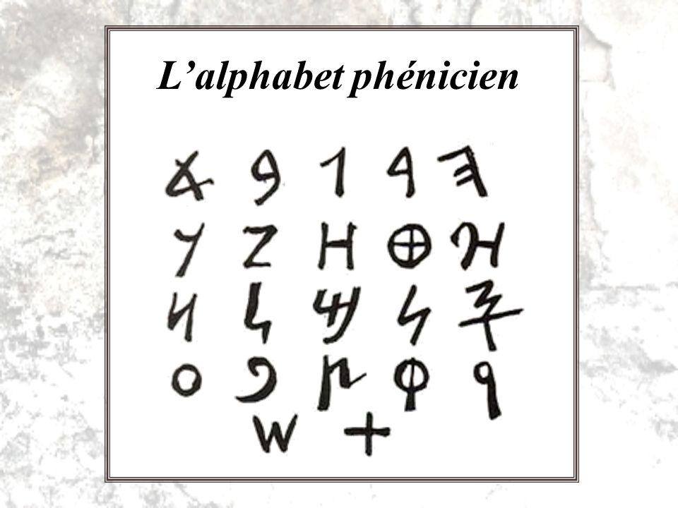 Lalphabet phénicien est à lorigine de quelle écriture.