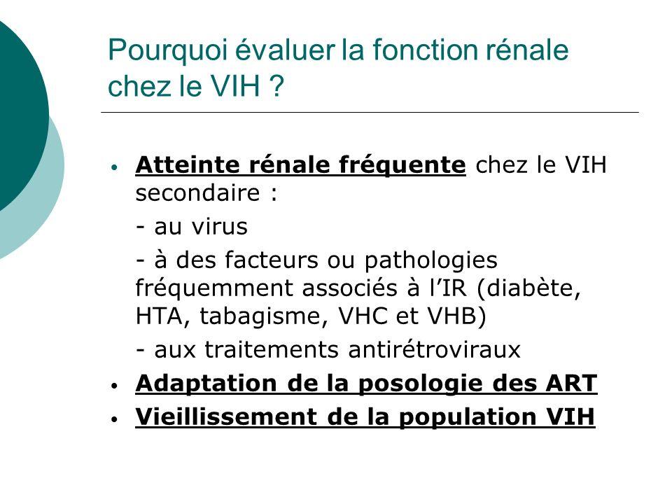 Toxicité rénale des antirétroviraux