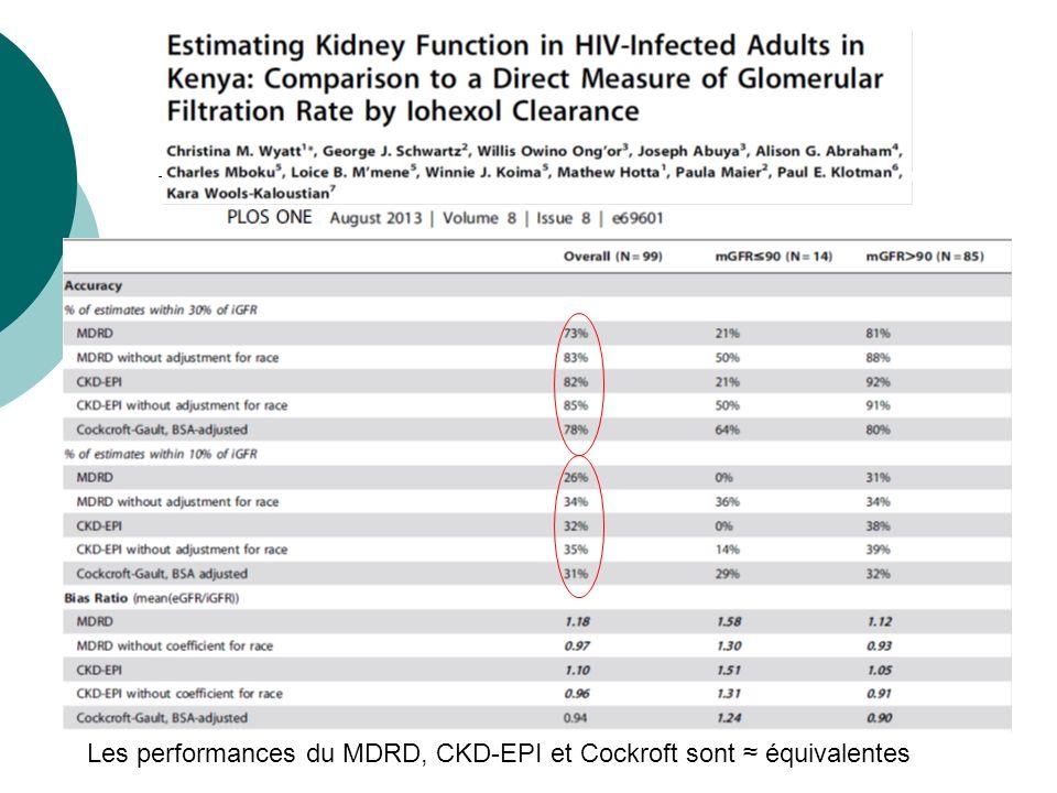 Mortalité Evènements cardio-vasculairesInfections opportunistes 4614 VIH étude SMART (avec et sans ART) CKD-EPI cystatine C est un meilleur prédicteur de la mortalité,des ECV et des infections opportunistes que le CKD-EPI créat ou créat-cystatine C