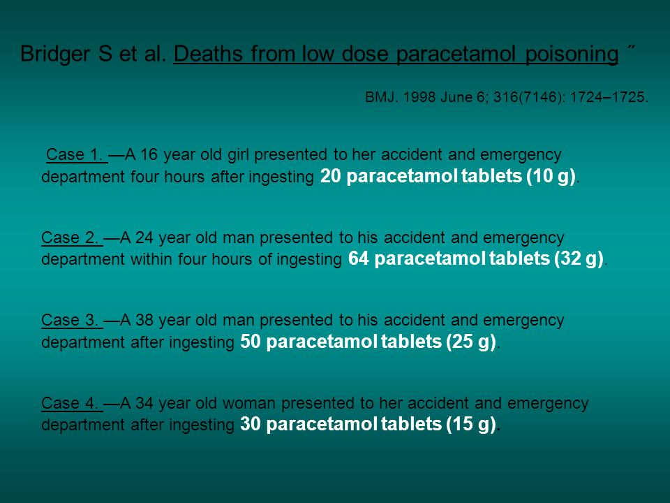 Bridger S et al.Deaths from low dose paracetamol poisoning ˝ BMJ.