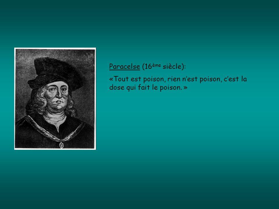 Paracelse (16 ème siècle): «Tout est poison, rien nest poison, cest la dose qui fait le poison. »