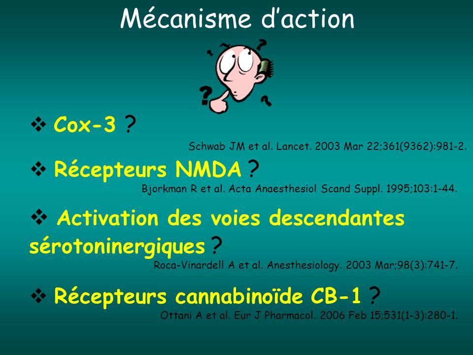 Mécanisme daction Cox-3 ? Schwab JM et al. Lancet. 2003 Mar 22;361(9362):981-2. Activation des voies descendantes sérotoninergiques ? Roca-Vinardell A