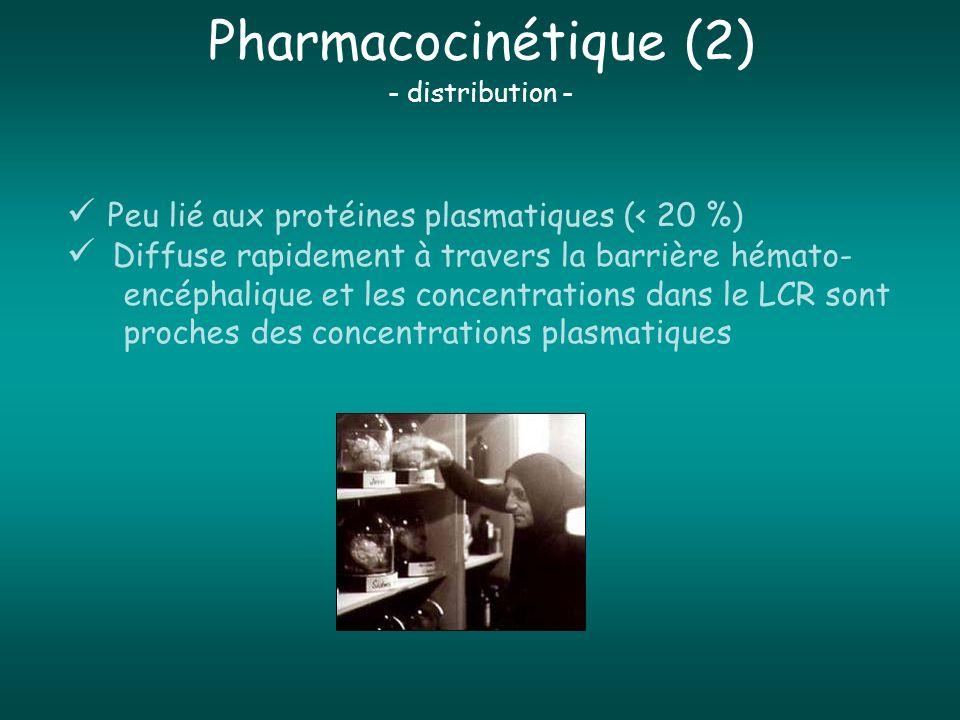 Pharmacocinétique (2) - distribution - Peu lié aux protéines plasmatiques (< 20 %) Diffuse rapidement à travers la barrière hémato- encéphalique et le